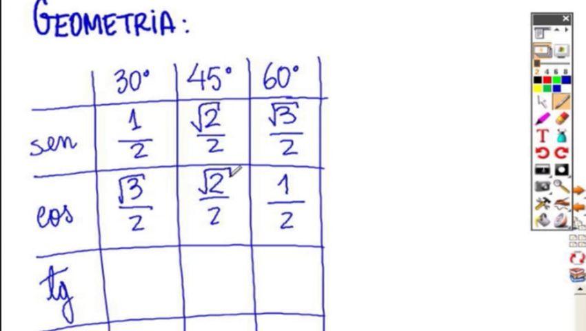 MATEMÁTICA ESAF - AULA 15 - PARTE 01 - TRIGONOMETRIA
